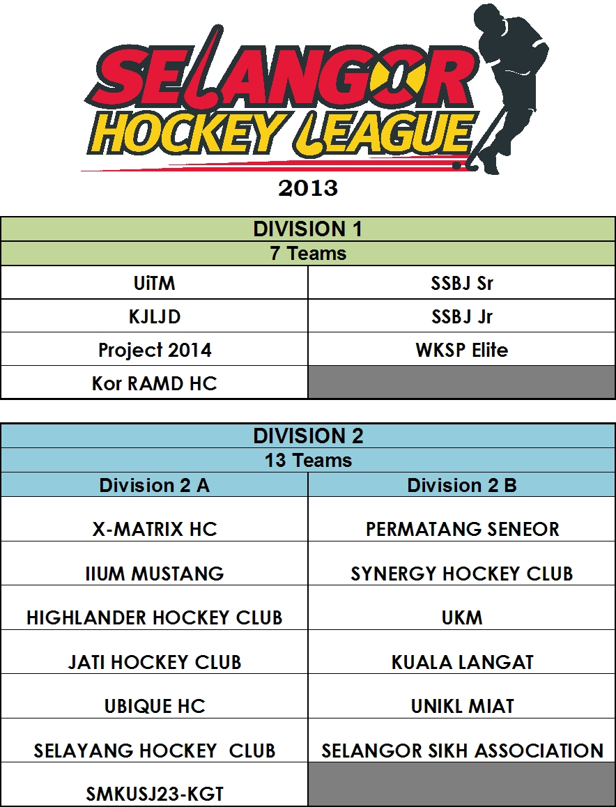 SHL 2013 Teams  n Groupings