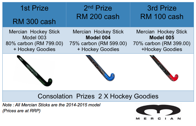 QNET-SHL 2015 PLAY | SNAP | WIN! Contest prizes