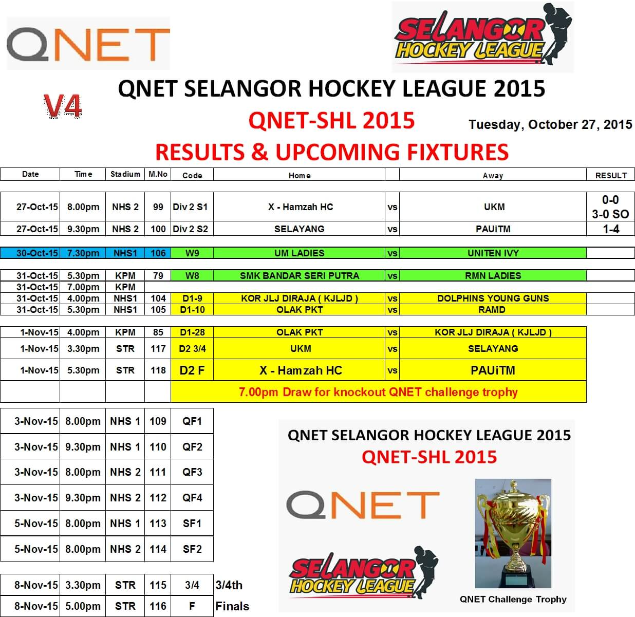 QNET-SHL2015 Week 7 Results Upcoming